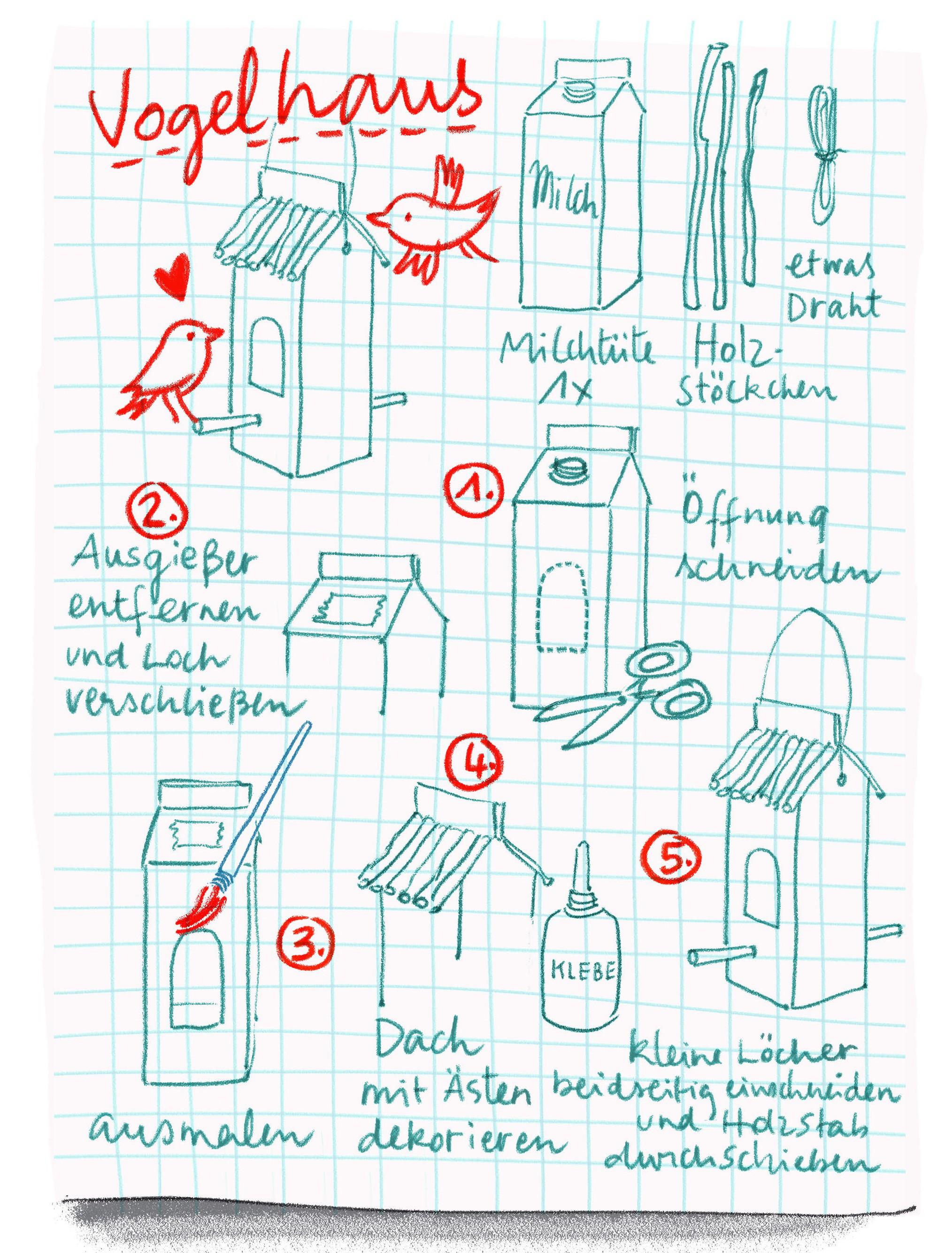 Illustration von Ariane Camus, aus Der kleine Herr Heimlich hat Großes vor von Anke Loose, Carlsen 2020